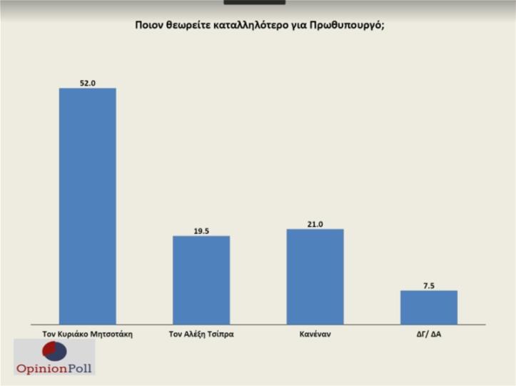 prothypoyrgos-11-5-20